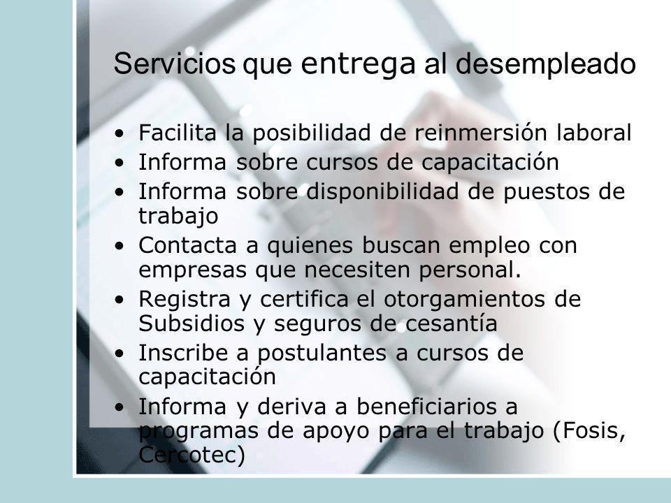 Servicios que entrega al desempleado Facilita la posibilidad de reinmersión laboral Informa sobre cursos de capacitación Informa sobre disponibilidad