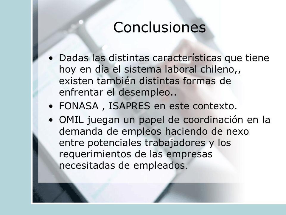 Conclusiones Dadas las distintas características que tiene hoy en día el sistema laboral chileno,, existen también distintas formas de enfrentar el de