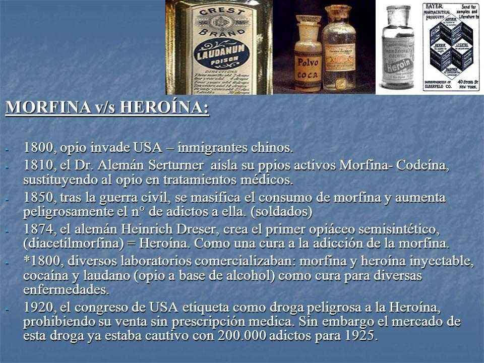 MORFINA v/s HEROÍNA: - 1800, opio invade USA – inmigrantes chinos. - 1810, el Dr. Alemán Serturner aisla su ppios activos Morfina- Codeína, sustituyen