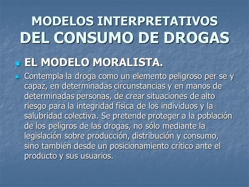 MODELOS INTERPRETATIVOS DEL CONSUMO DE DROGAS EL MODELO MORALISTA. EL MODELO MORALISTA. Contempla la droga como un elemento peligroso per se y capaz,