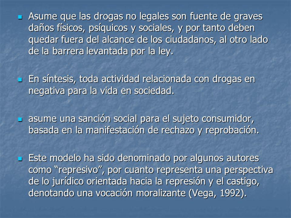Asume que las drogas no legales son fuente de graves daños físicos, psíquicos y sociales, y por tanto deben quedar fuera del alcance de los ciudadanos