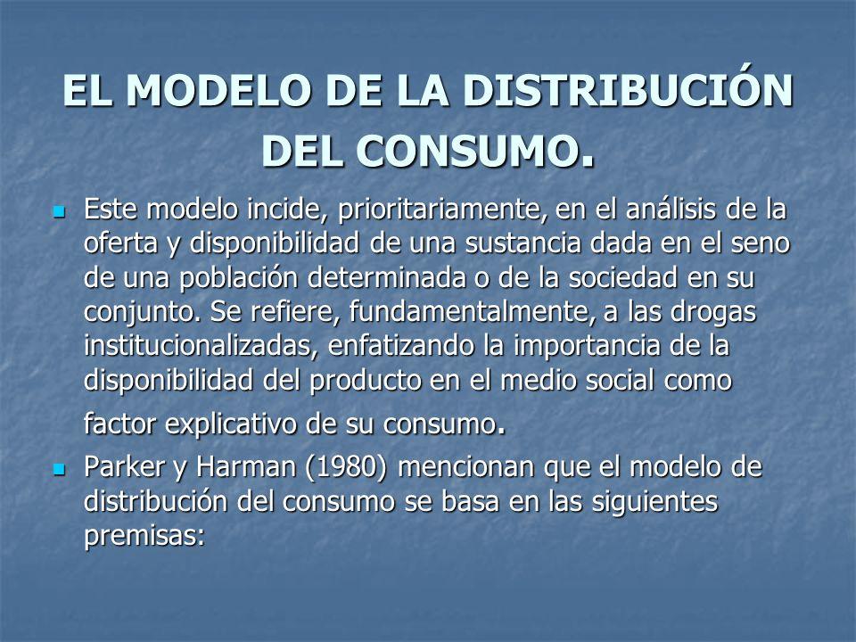 EL MODELO DE LA DISTRIBUCIÓN DEL CONSUMO. Este modelo incide, prioritariamente, en el análisis de la oferta y disponibilidad de una sustancia dada en