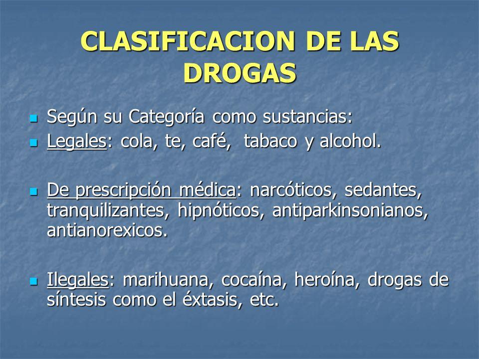 CLASIFICACION DE LAS DROGAS Según su Categoría como sustancias: Según su Categoría como sustancias: Legales: cola, te, café, tabaco y alcohol. Legales