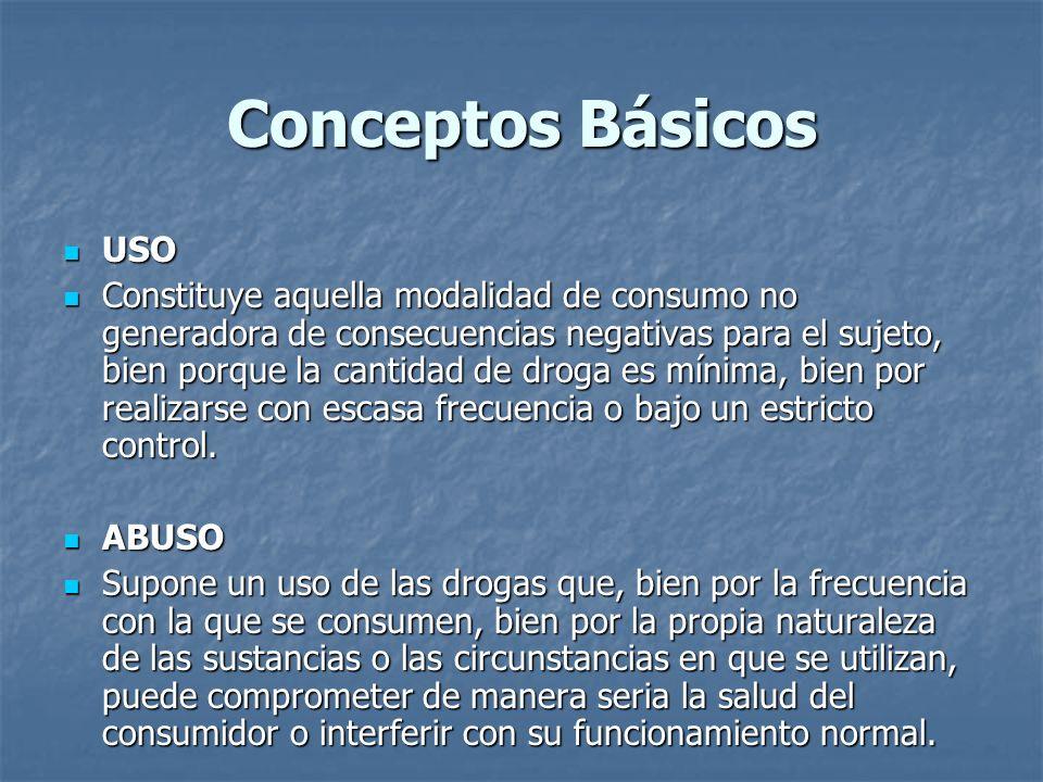 Conceptos Básicos USO Constituye aquella modalidad de consumo no generadora de consecuencias negativas para el sujeto, bien porque la cantidad de drog