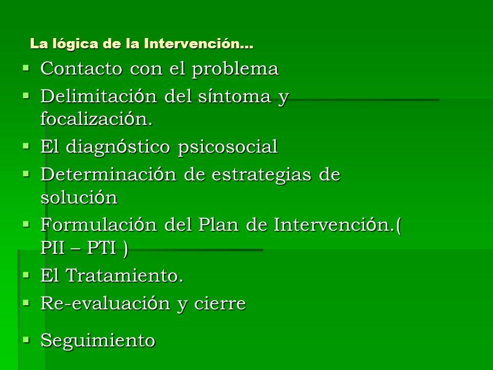 La lógica de la Intervención… Contacto con el problema Contacto con el problema Delimitaci ó n del s í ntoma y focalizaci ó n. Delimitaci ó n del s í