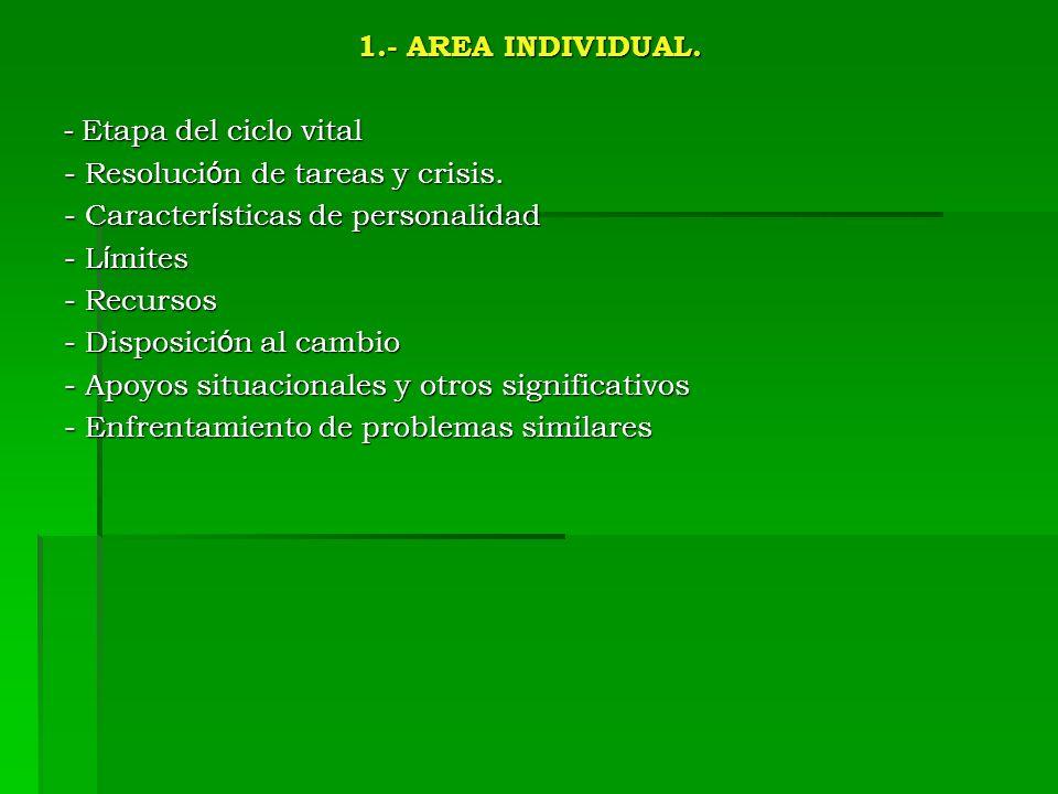 1.- AREA INDIVIDUAL. - Etapa del ciclo vital - Resoluci ó n de tareas y crisis. - Caracter í sticas de personalidad - L í mites - Recursos - Disposici