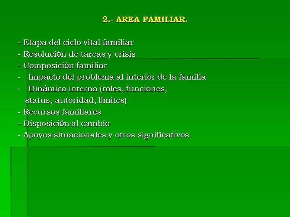 2.- AREA FAMILIAR. - Etapa del ciclo vital familiar - Resoluci ó n de tareas y crisis - Composici ó n familiar -Impacto del problema al interior de la