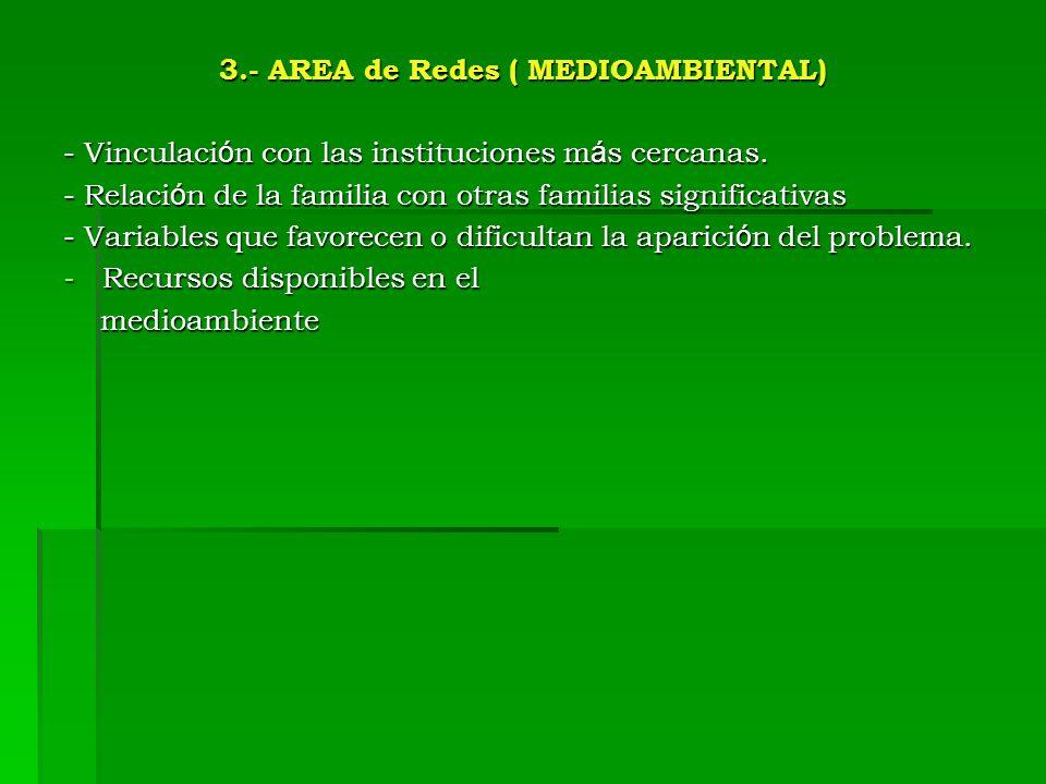 3.- AREA de Redes ( MEDIOAMBIENTAL) - Vinculaci ó n con las instituciones m á s cercanas. - Relaci ó n de la familia con otras familias significativas