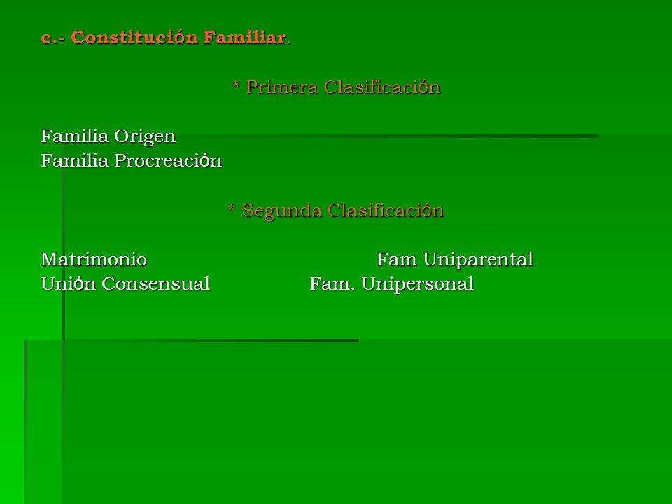 c.- Constituci ó n Familiar. * Primera Clasificaci ó n Familia Origen Familia Procreaci ó n * Segunda Clasificaci ó n MatrimonioFam Uniparental Uni ó
