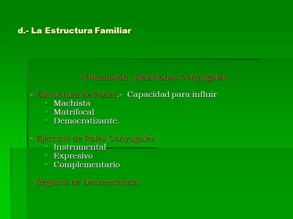 d.- La Estructura Familiar *Dimensión : Relaciones Conyugales. - Estructura de Poder.- Capacidad para influir Machista Machista Matrifocal Matrifocal