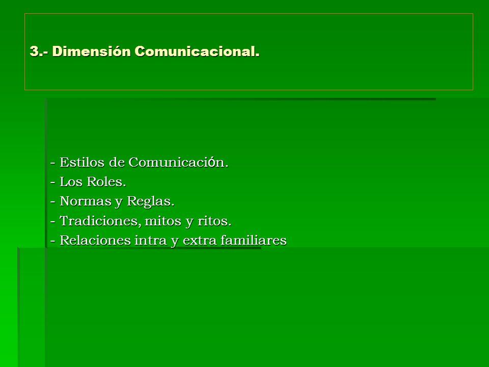 3.- Dimensión Comunicacional. - Estilos de Comunicaci ó n. - Los Roles. - Normas y Reglas. - Tradiciones, mitos y ritos. - Relaciones intra y extra fa