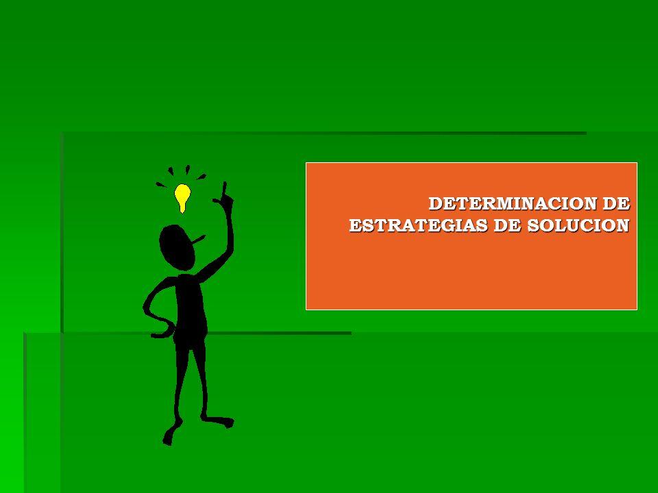 DETERMINACION DE ESTRATEGIAS DE SOLUCION DETERMINACION DE ESTRATEGIAS DE SOLUCION