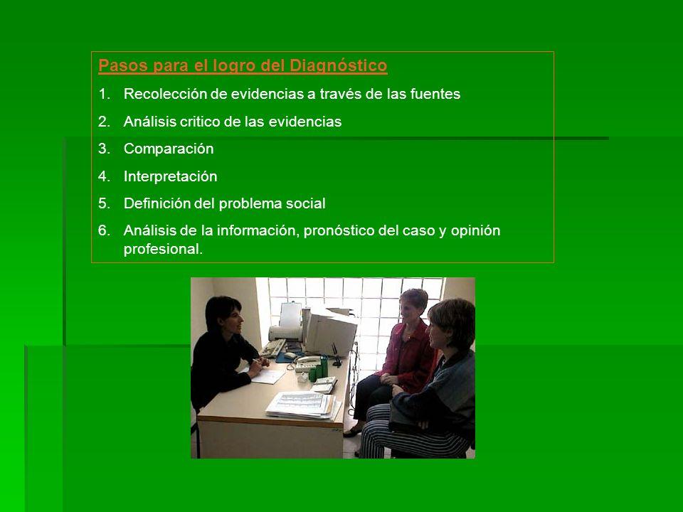 Pasos para el logro del Diagnóstico 1.Recolección de evidencias a través de las fuentes 2.Análisis critico de las evidencias 3.Comparación 4.Interpret