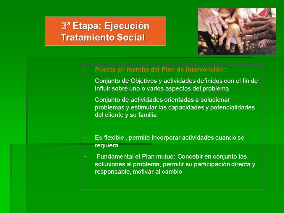 3ª Etapa: Ejecución Tratamiento Social -Puesta en marcha del Plan de Intervención : Conjunto de Objetivos y actividades definidos con el fin de influi