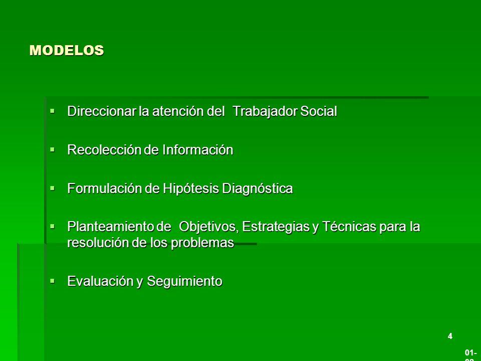 MODELOS Direccionar la atención del Trabajador Social Direccionar la atención del Trabajador Social Recolección de Información Recolección de Informac