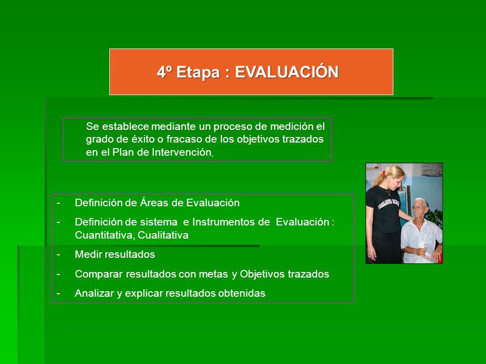4º Etapa : EVALUACIÓN -Definición de Áreas de Evaluación -Definición de sistema e Instrumentos de Evaluación : Cuantitativa, Cualitativa -Medir result
