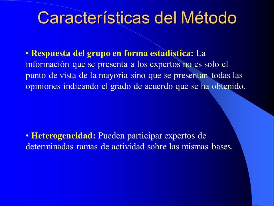 Características del Método Respuesta del grupo en forma estadística: La información que se presenta a los expertos no es solo el punto de vista de la