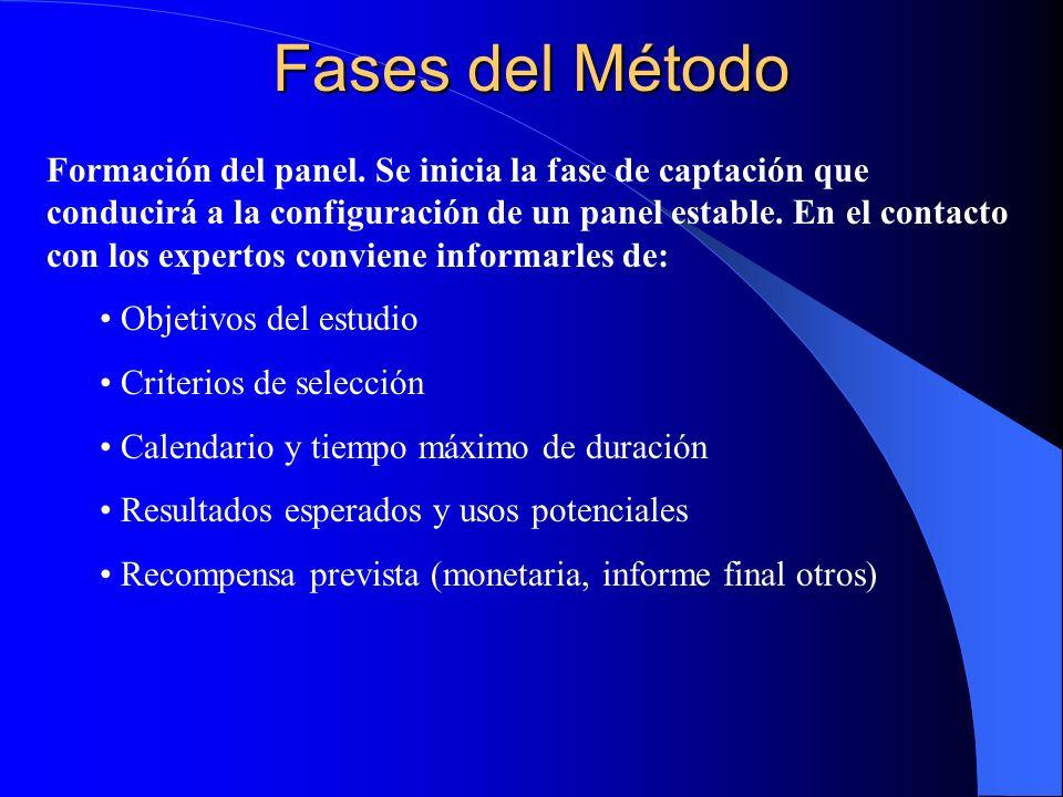 Fases del Método Formación del panel. Se inicia la fase de captación que conducirá a la configuración de un panel estable. En el contacto con los expe