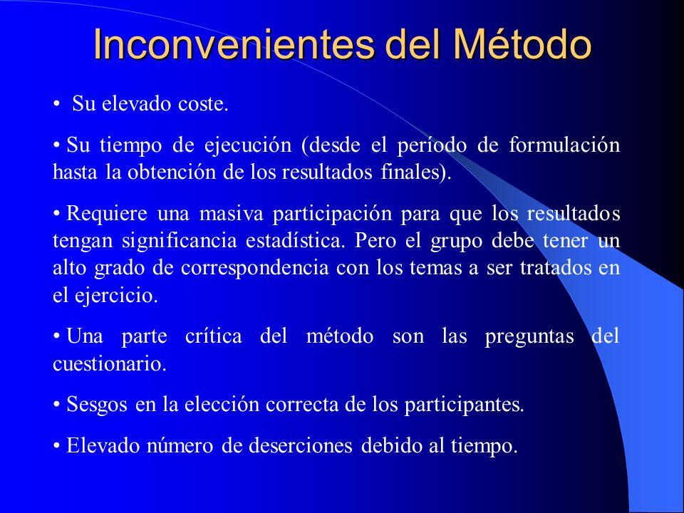 Inconvenientes del Método Su elevado coste. Su tiempo de ejecución (desde el período de formulación hasta la obtención de los resultados finales). Req
