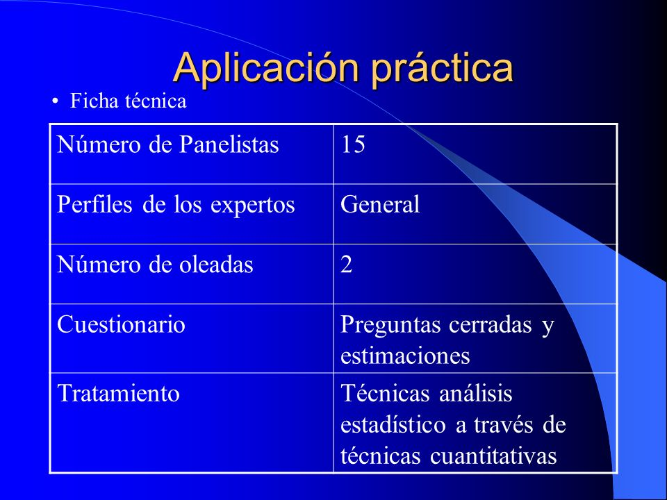 Aplicación práctica Ficha técnica Número de Panelistas15 Perfiles de los expertosGeneral Número de oleadas2 CuestionarioPreguntas cerradas y estimacio