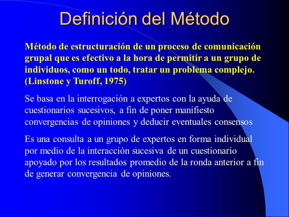 Definición del Método Método de estructuración de un proceso de comunicación grupal que es efectivo a la hora de permitir a un grupo de individuos, co