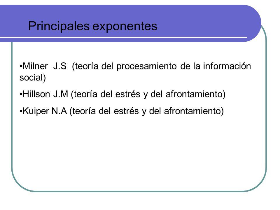 Principales exponentes Milner J.S (teoría del procesamiento de la información social) Hillson J.M (teoría del estrés y del afrontamiento) Kuiper N.A (