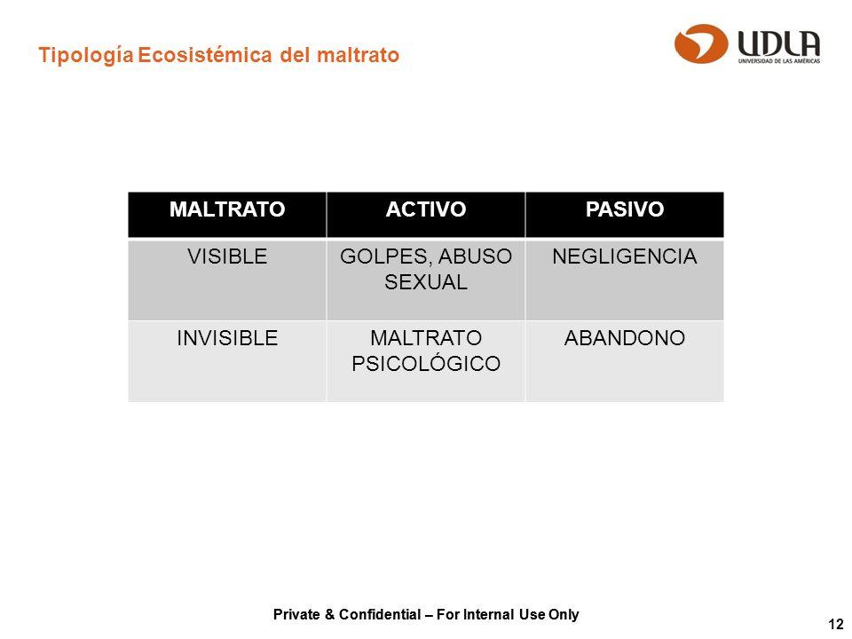 Private & Confidential – For Internal Use Only 12 Tipología Ecosistémica del maltrato MALTRATOACTIVOPASIVO VISIBLEGOLPES, ABUSO SEXUAL NEGLIGENCIA INV