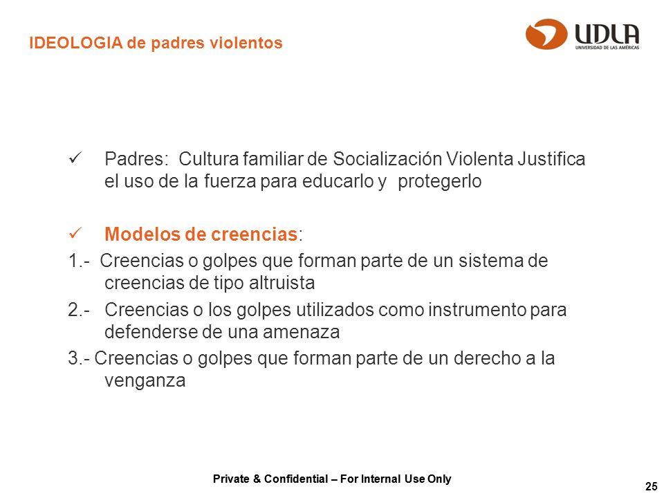 Private & Confidential – For Internal Use Only 25 IDEOLOGIA de padres violentos Padres: Cultura familiar de Socialización Violenta Justifica el uso de