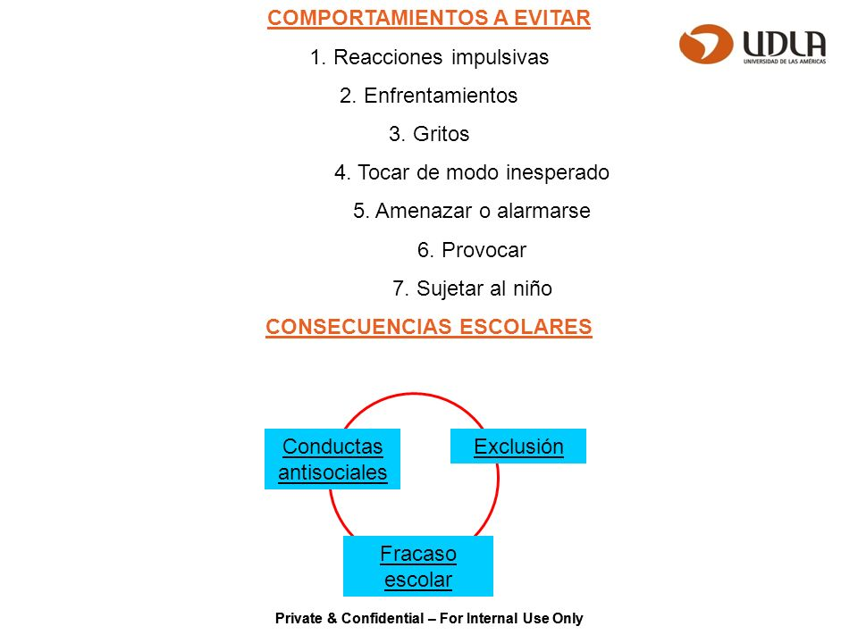 Private & Confidential – For Internal Use Only COMPORTAMIENTOS A EVITAR 1. Reacciones impulsivas 2. Enfrentamientos 3. Gritos 4. Tocar de modo inesper