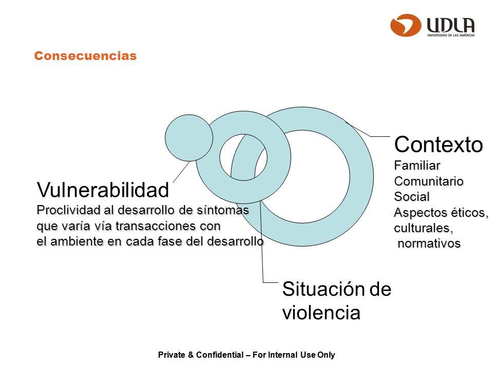 Private & Confidential – For Internal Use Only Consecuencias ContextoFamiliarComunitarioSocial Aspectos éticos, culturales, normativos normativos Vuln