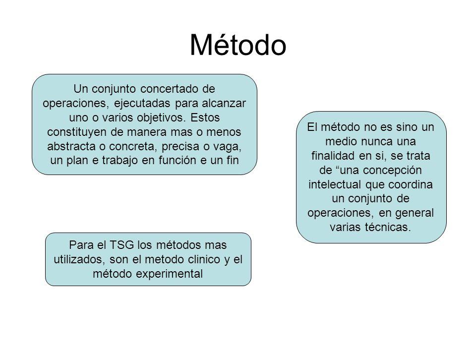 Método Un conjunto concertado de operaciones, ejecutadas para alcanzar uno o varios objetivos. Estos constituyen de manera mas o menos abstracta o con