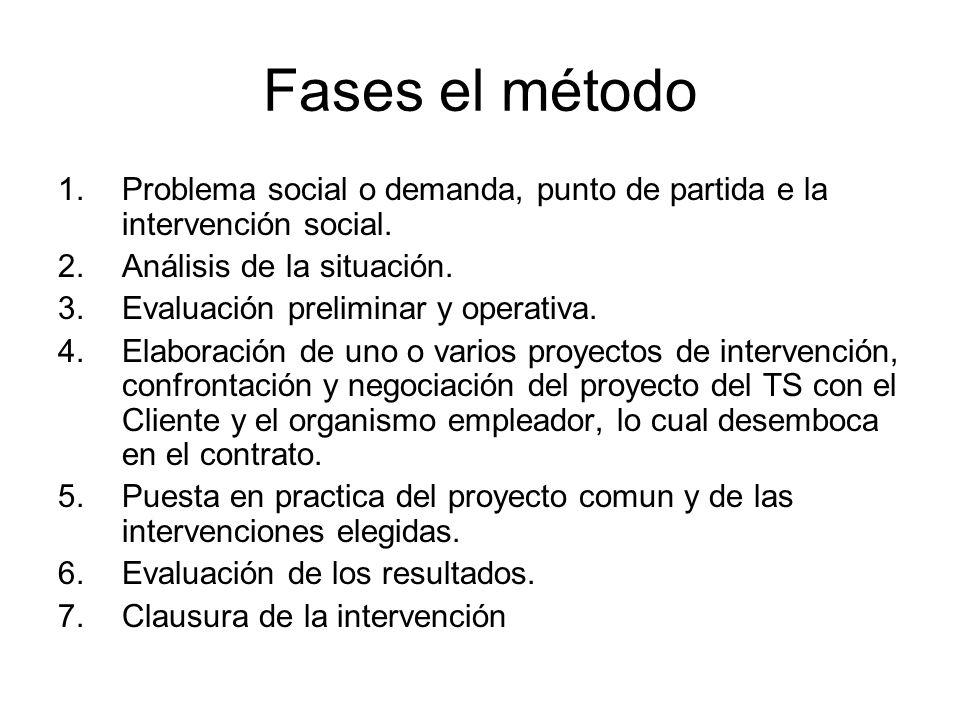 Fases el método 1.Problema social o demanda, punto de partida e la intervención social. 2.Análisis de la situación. 3.Evaluación preliminar y operativ