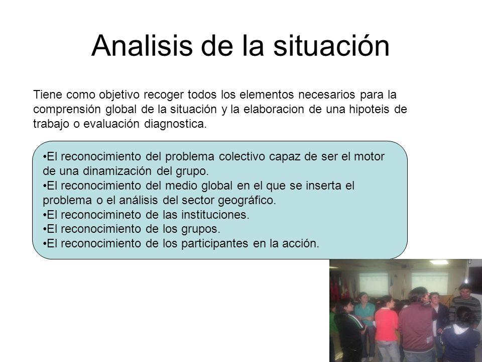 Analisis de la situación Tiene como objetivo recoger todos los elementos necesarios para la comprensión global de la situación y la elaboracion de una