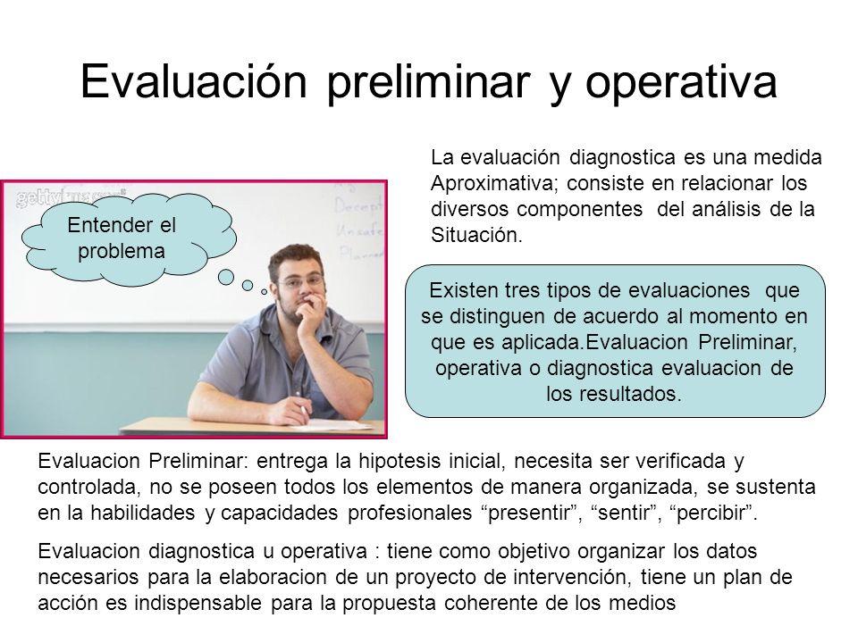 Evaluación preliminar y operativa Existen tres tipos de evaluaciones que se distinguen de acuerdo al momento en que es aplicada.Evaluacion Preliminar,