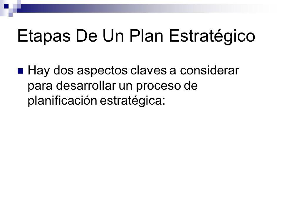 Etapas De Un Plan Estratégico Hay dos aspectos claves a considerar para desarrollar un proceso de planificación estratégica: