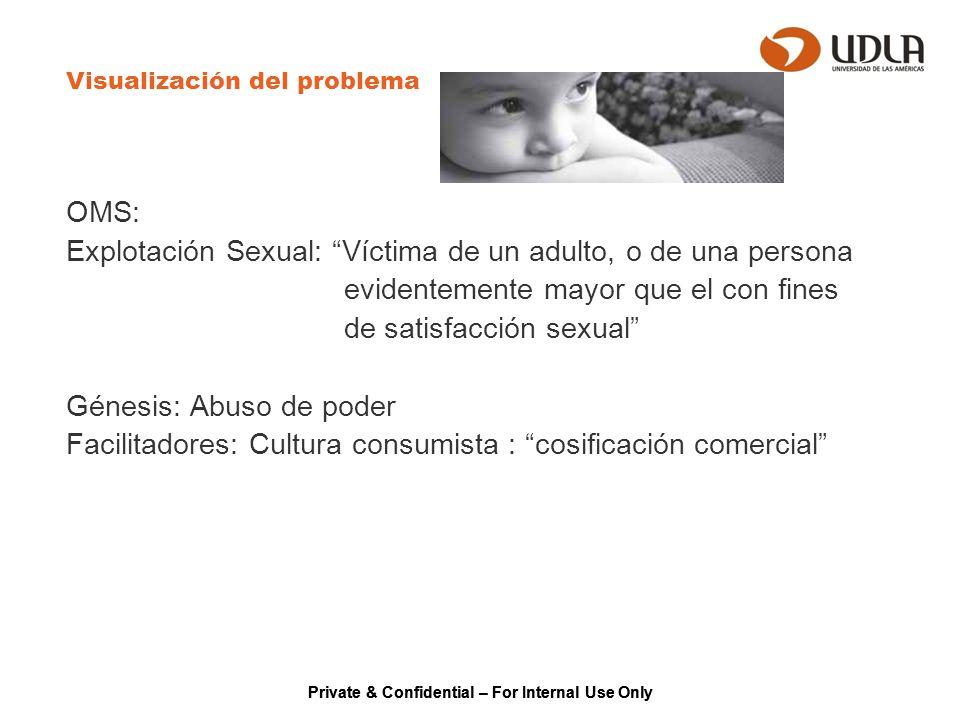 Private & Confidential – For Internal Use Only 43 Desarrollo sexual anormal (Adolescencia) Promiscuidad Prostitución Agresión sexual Embarazo temprano (a menudo como protección frente al agresor)