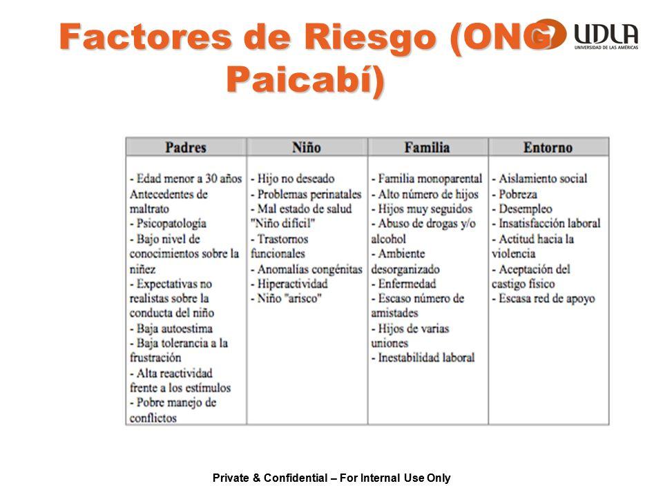 Factores de Riesgo (ONG Paicabí)