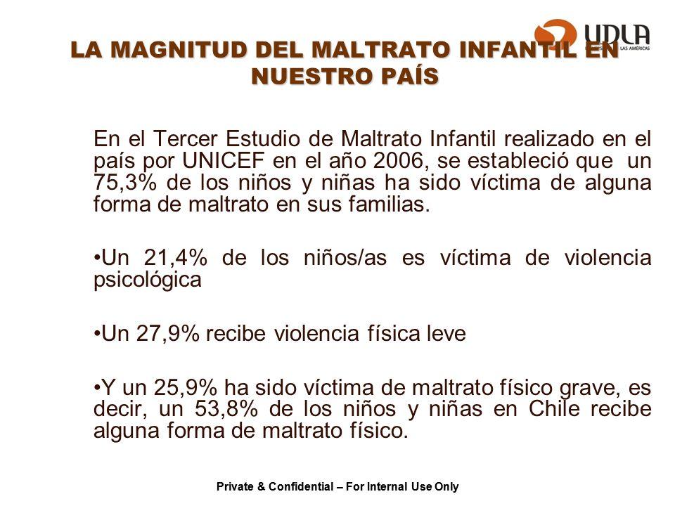 Private & Confidential – For Internal Use Only LA MAGNITUD DEL MALTRATO INFANTIL EN NUESTRO PAÍS En el Tercer Estudio de Maltrato Infantil realizado e