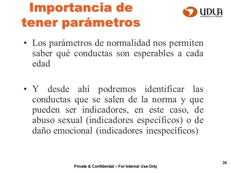 Private & Confidential – For Internal Use Only 36 Importancia de tener parámetros Los parámetros de normalidad nos permiten saber qué conductas son es