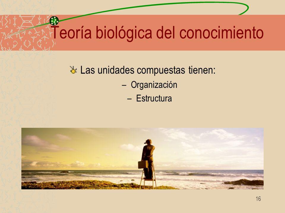 16 Teoría biológica del conocimiento Las unidades compuestas tienen: –Organización –Estructura