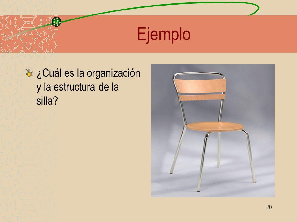 20 Ejemplo ¿Cuál es la organización y la estructura de la silla?