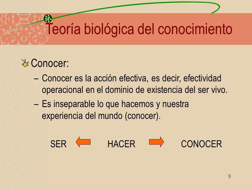 9 Teoría biológica del conocimiento Conocer: –Conocer es la acción efectiva, es decir, efectividad operacional en el dominio de existencia del ser viv