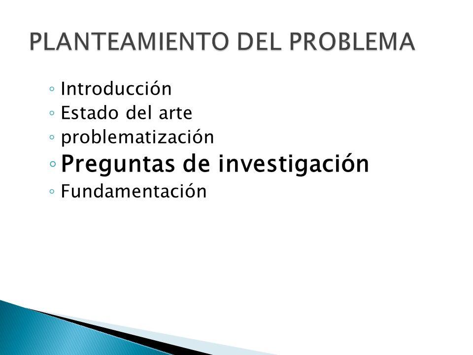 Introducción Estado del arte problematización Preguntas de investigación Fundamentación