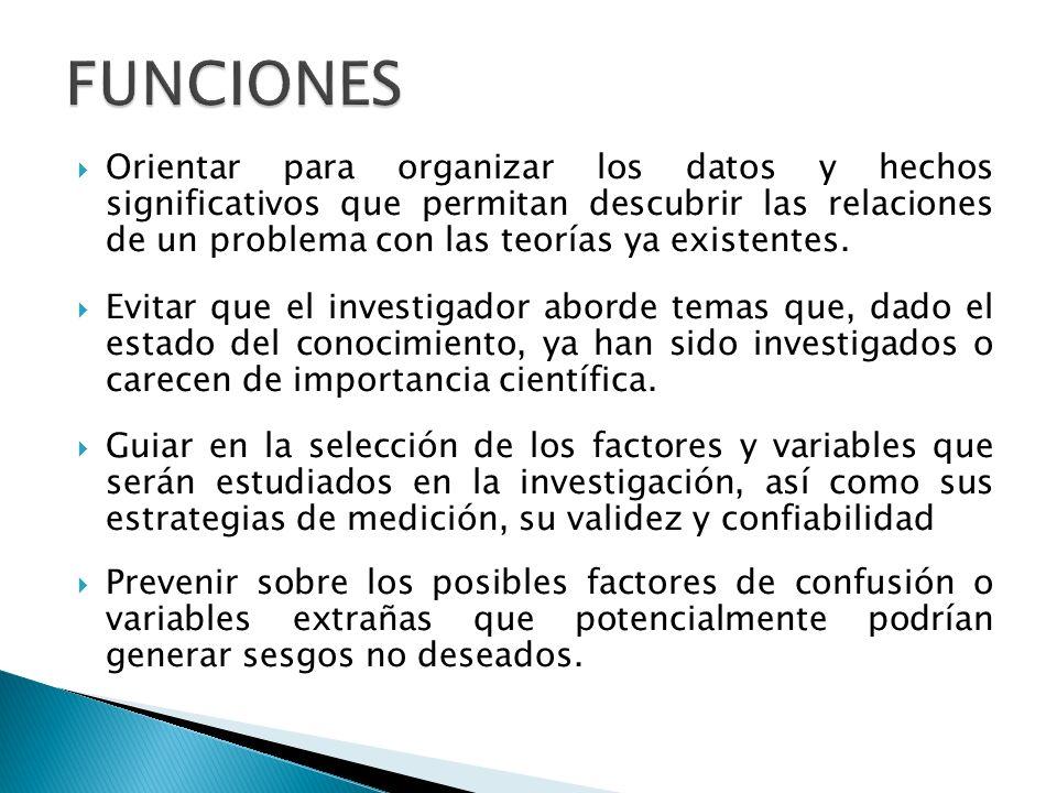 Referencias Libro: Abric, J.(2001). Prácticas sociales y representaciones sociales.