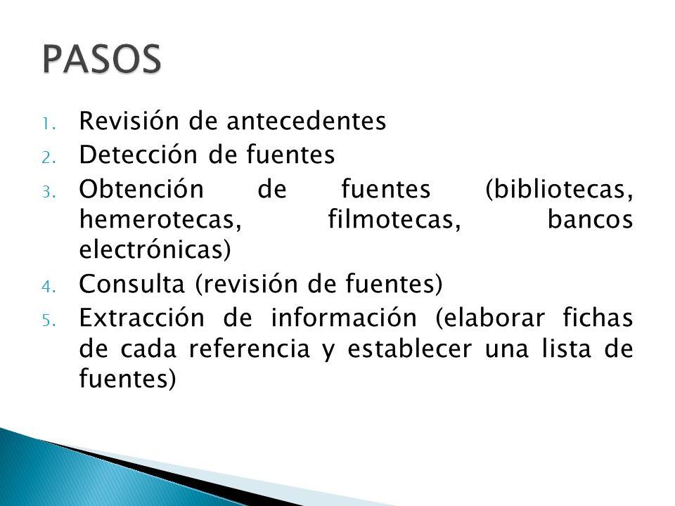 1. Revisión de antecedentes 2. Detección de fuentes 3. Obtención de fuentes (bibliotecas, hemerotecas, filmotecas, bancos electrónicas) 4. Consulta (r