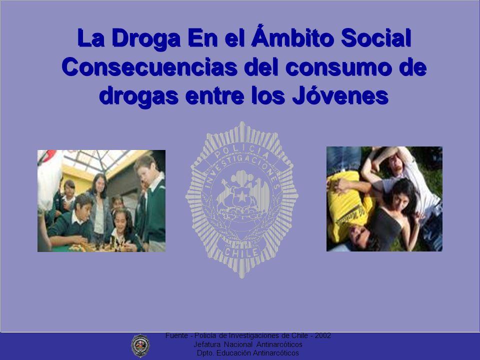 Fuente - Policía de Investigaciones de Chile - 2002 Jefatura Nacional Antinarcóticos Dpto. Educación Antinarcóticos La Droga En el Ámbito Social Conse