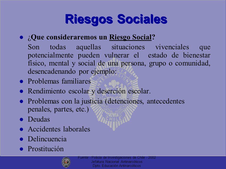 Fuente - Policía de Investigaciones de Chile - 2002 Jefatura Nacional Antinarcóticos Dpto. Educación Antinarcóticos Riesgos Sociales Riesgos Sociales