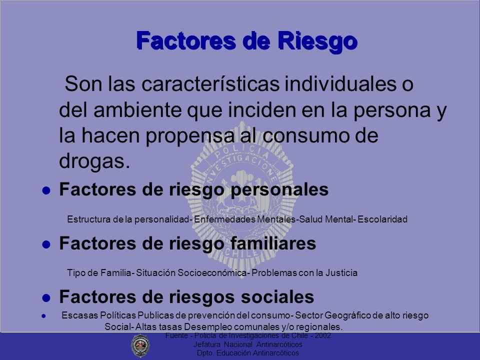 Fuente - Policía de Investigaciones de Chile - 2002 Jefatura Nacional Antinarcóticos Dpto. Educación Antinarcóticos Factores de Riesgo Factores de Rie