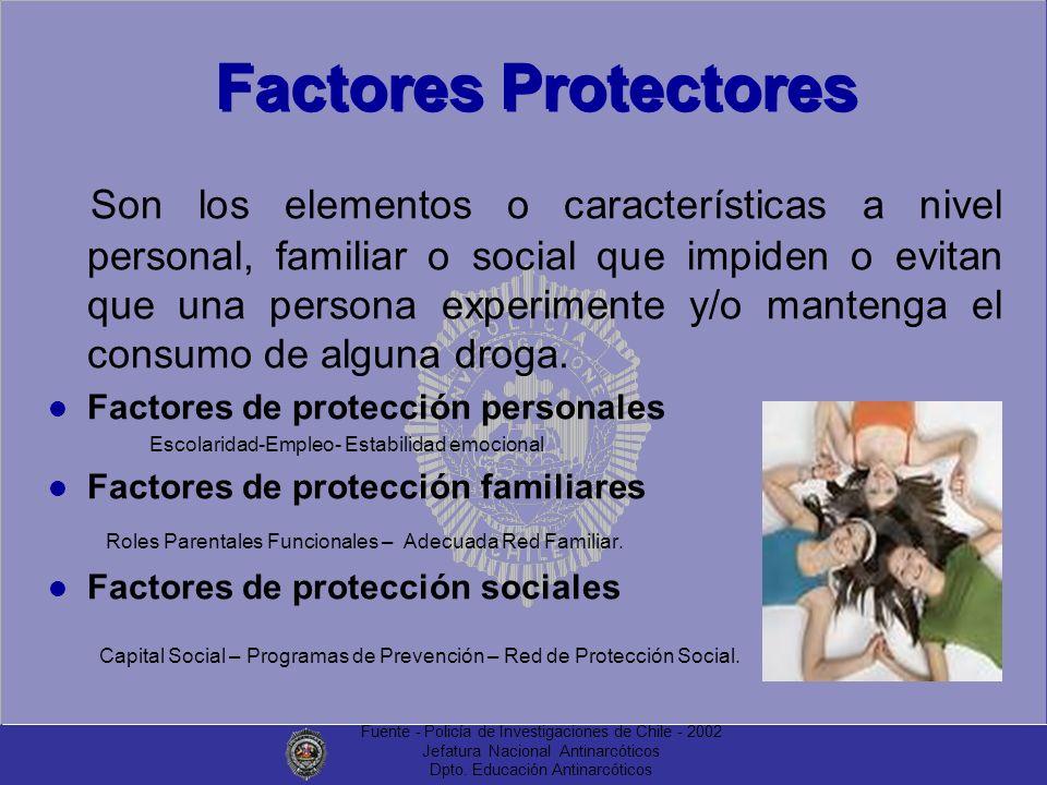 Fuente - Policía de Investigaciones de Chile - 2002 Jefatura Nacional Antinarcóticos Dpto. Educación Antinarcóticos Factores Protectores Factores Prot
