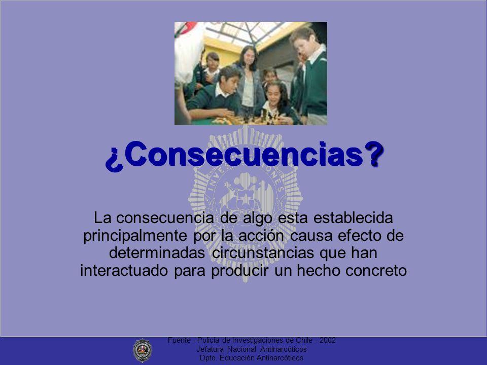 Fuente - Policía de Investigaciones de Chile - 2002 Jefatura Nacional Antinarcóticos Dpto. Educación Antinarcóticos ? ¿Consecuencias? ¿Consecuencias?